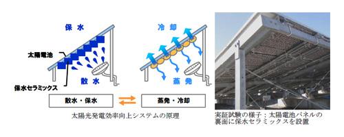 保水セラミックスを利用した、太陽光発電効率向上システム。パネル裏面に保水セラミックスを設置している