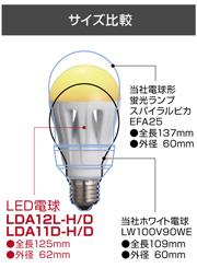 白熱電球・電球形蛍光灯とのサイズ比較