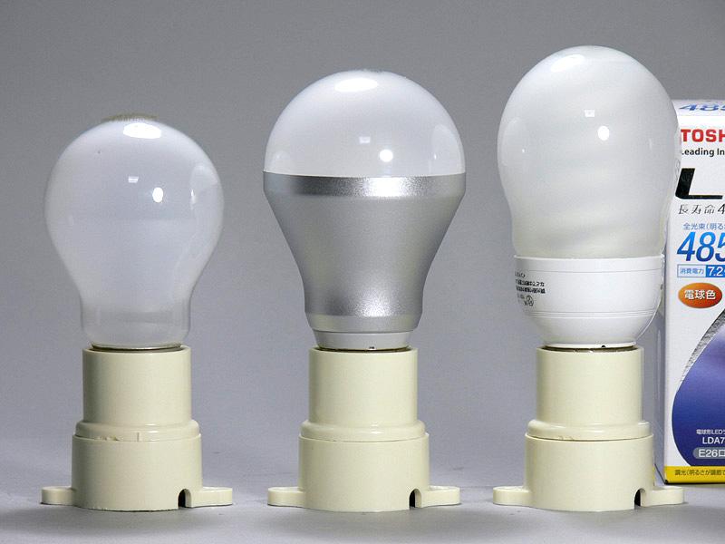 <b>【E-CORE 485lm】</b><br>高さは108mm(中央)。60W形白熱電球(左)より14mmも背が高いが,電球形蛍光灯よりも低い。デコボコが無いスッキリとしたフィンレスの放熱部が特徴。重量は69g