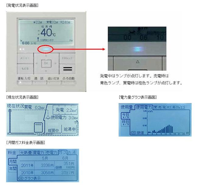 エネルックリモコンの画面イメージ