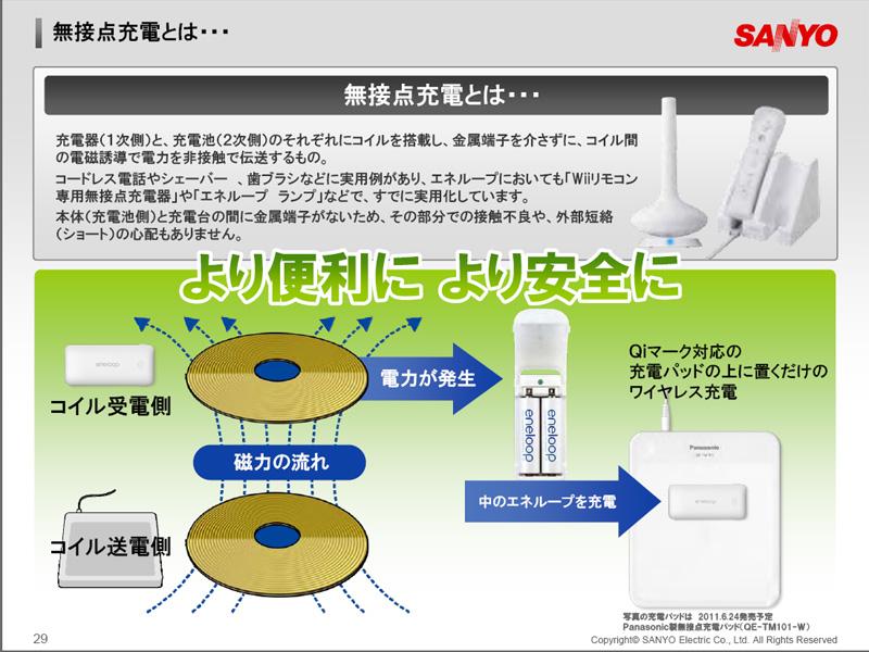 無接点充電の仕組み。パッドとケースの間に発生する電磁誘導で充電する