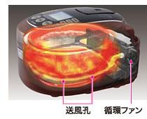 炊飯の全工程で熱風循環システムが利用できるようになった