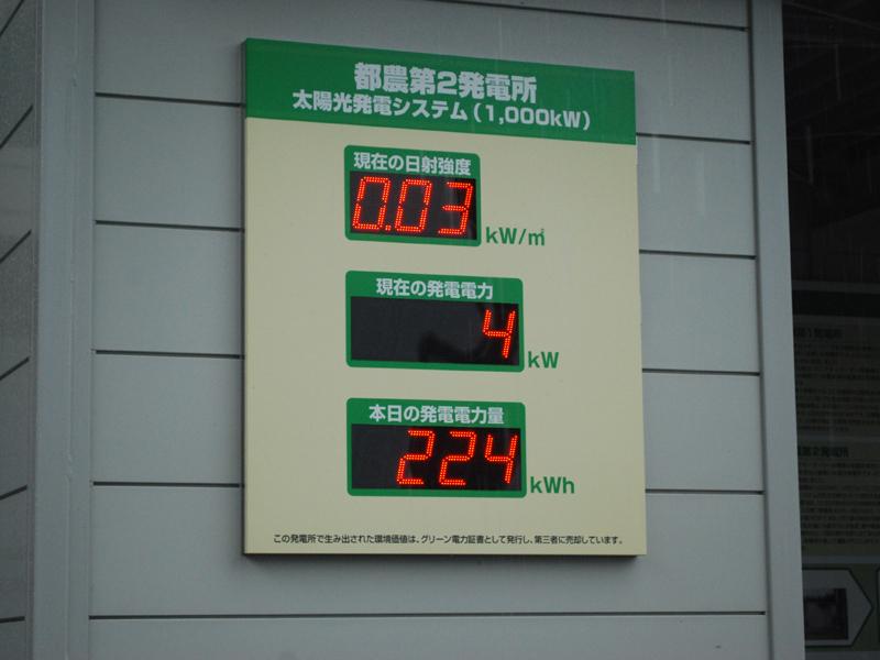 メガソーラー発電所でも天気には勝てない。当日は大雨で、発電量はたったの4kWだった