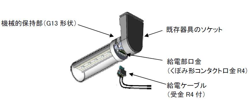 LEDランプはG13口金で支え、給電は専用のケーブルを使用する