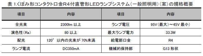 「くぼみ型コンタクト口金R4付直管形LEDランプシステム(一般用照明)」案の規格概要