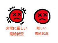 新たに追加された「非常に厳しい」(左)は使用率97%で、「厳しい」(右)は95%で表示される