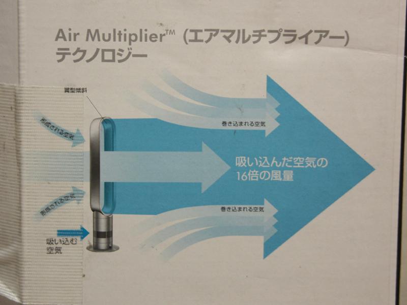 吸い込んだ空気の16倍の風量を吹出すという