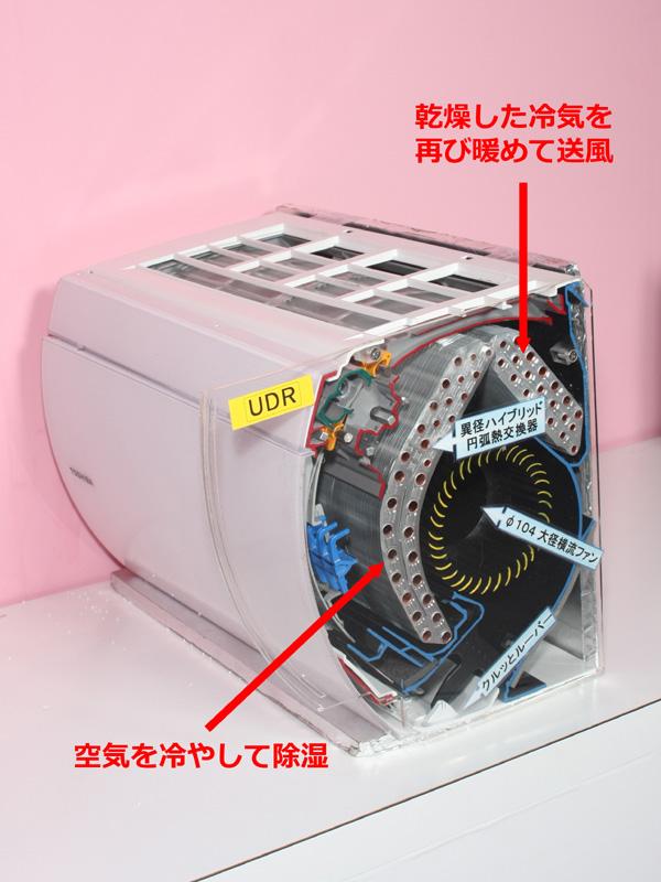 ドライ運転をすると、エアコンの熱交換器と呼ばれる部分の半分を冷やし、もう半分を暖める。冷えた熱交換器で除湿を行ない、暖めた交換機では除湿された冷気を暖めて送風する。つまり、温度を変化させずに除湿しているというわけだ
