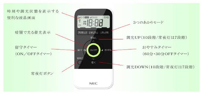 リモコンはスマートフォンをイメージしたという