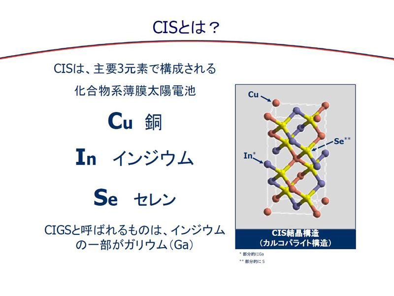 CIS太陽電池とは、化合物系の薄膜太陽電池で、銅(Cu)、インジウム(In)、セレン(Se)などを使用している