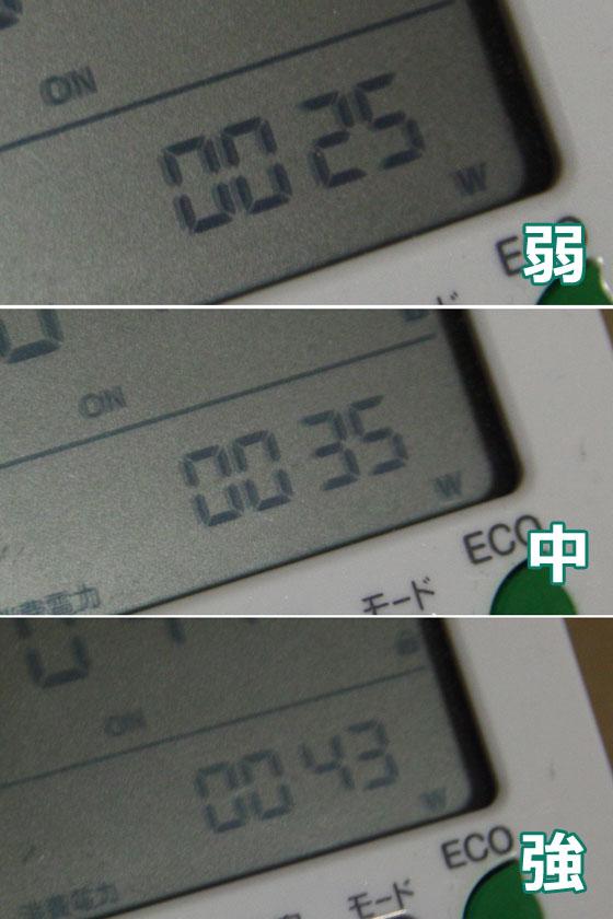 消費電力は25/35/43W(弱/中/強)