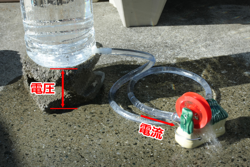 ブロックの高さが電圧を示している。乾電池に例えるならこれは1.5V(1本分)の電圧ということだ