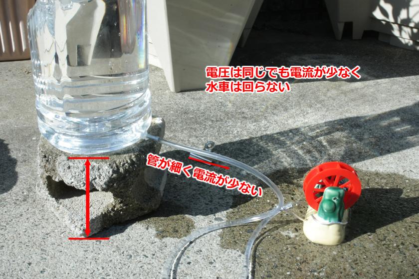 ブロック1個の高さでは、水車を回すことができない。NOPOPOで豆電球が点灯できなかったのは、乾電池と同じ1.5V(実際には2.0V)でも、電流(水の流れ)が足りないからだ