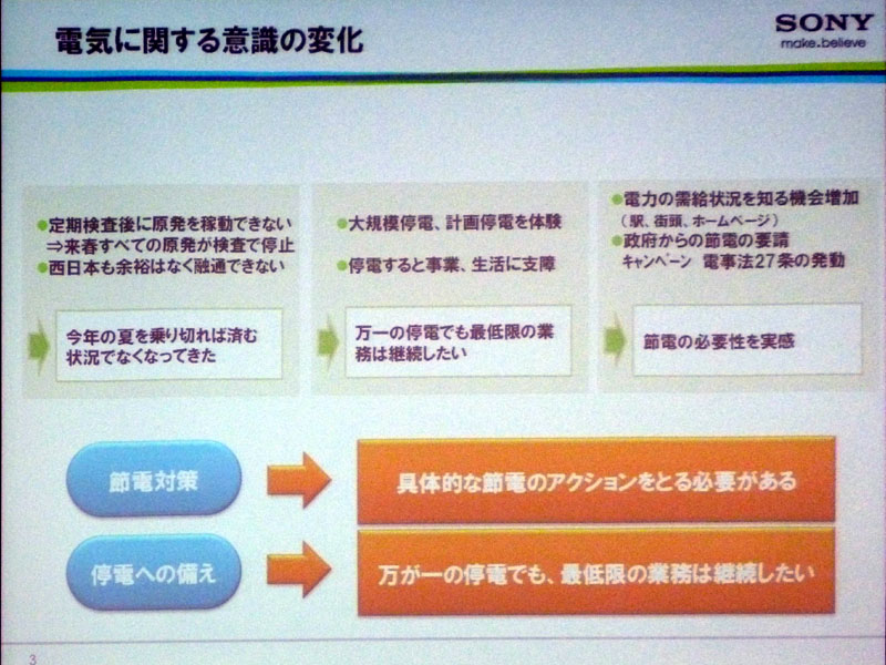 東日本大震災以来、企業の意識は大きく変わった