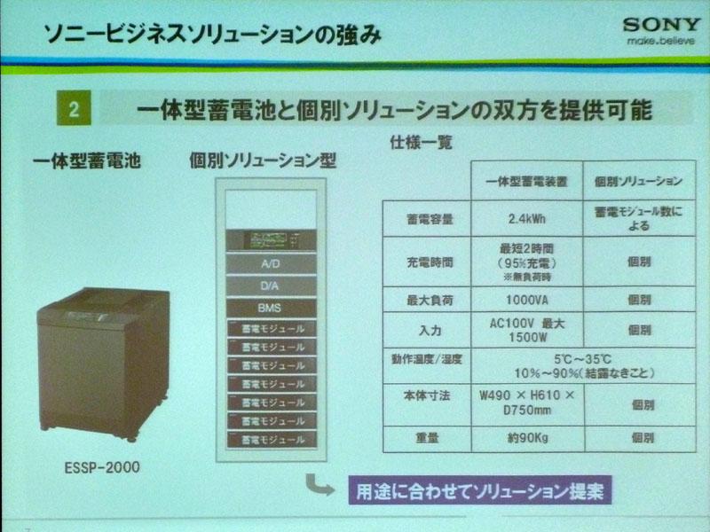 企業/法人向けに、製品とソリューションの2つの形で蓄電システムを提供する