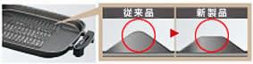 穴あき焼肉プレートには、食材との接触面積を増やすため、平面部を設けた