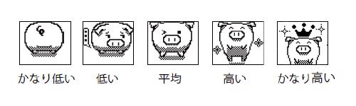 ブタのアニメイメージ