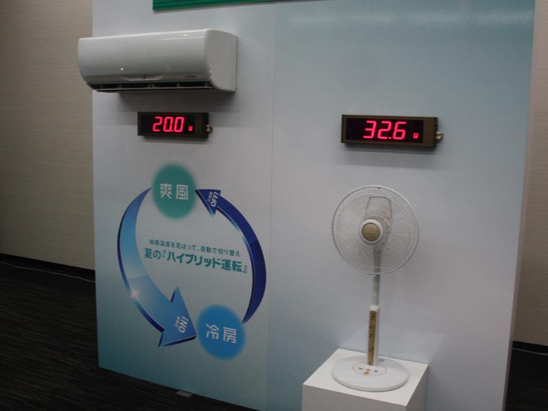 送風運転の場合、扇風機よりも消費電力が少なく済むという