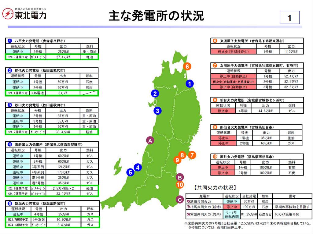 太平洋岸にある「B」のマークが相馬共同火力の位置。(7月29日公開の東北電力決算資料から)