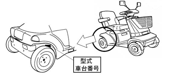 車体番号は本体右後輪の内側にあるエンブレムに記載されている