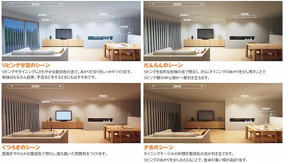 シンクロ調色LEDによって変わる明るさのパターン
