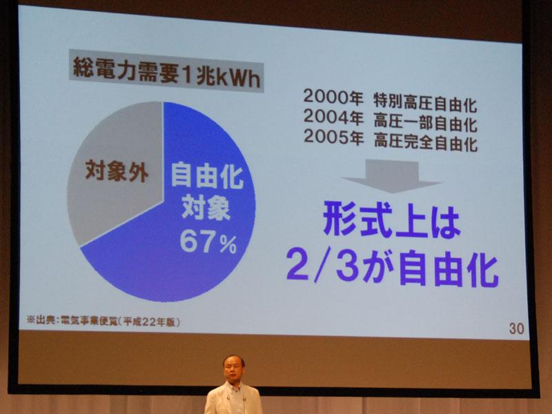 電力全体の2/3は自由化された