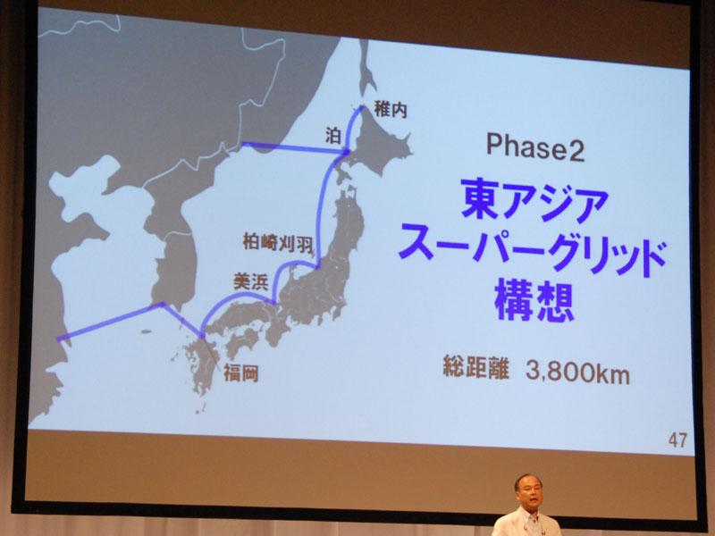 さらに、国外に広げる。「東アジアスーパーグリッド構想」だ