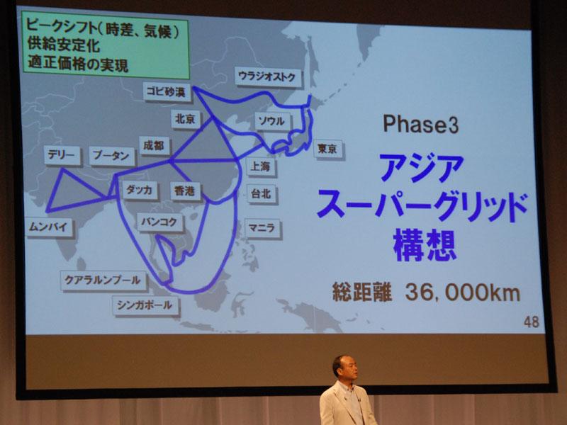 もっと広く、アジア全体に広げてしまうこともできる。「アジアスーパーグリッド構想」だ