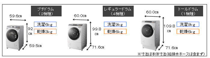 """""""ななめドラム""""洗濯乾燥機の現行のラインナップ"""
