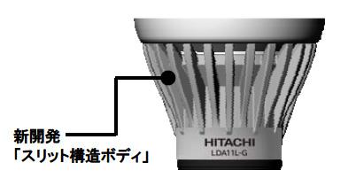 熱を効率的に放出する「スリット構造ボディ」