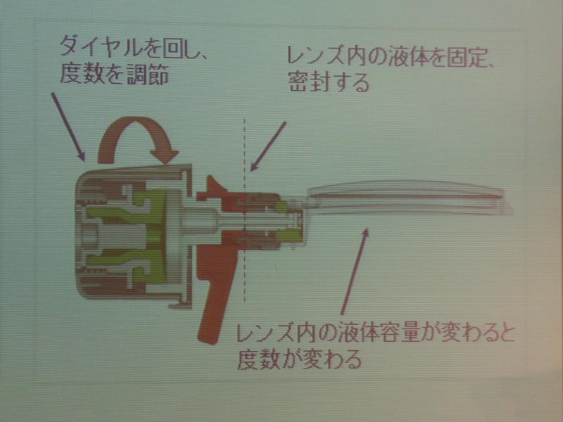 オイルの量を調節し、液体容量を変えることで、レンズの度数も調節できる
