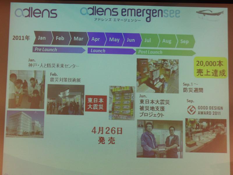 アドレンズ エマージェンシーは、9月で2万本の売上を達成したという。また、東日本大震災の被災地にも緊急支援物資として送られたという
