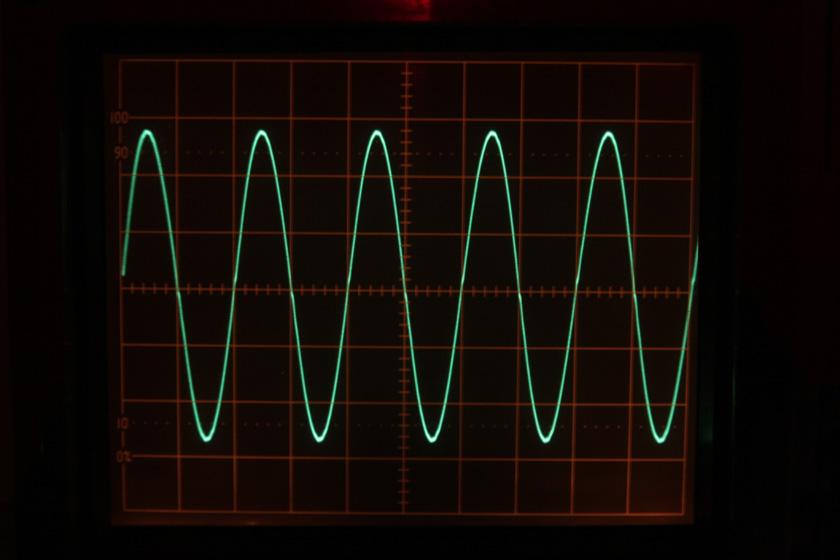 ホームエネルギーサーバーの出力波形。美しい……