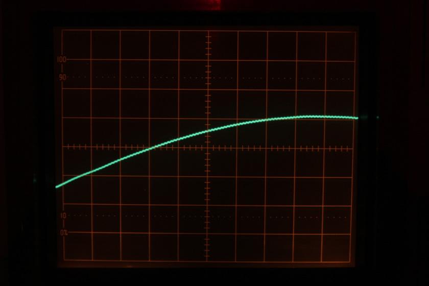 拡大していくとデジタル特有のジャギーが現れるが、かなり細かく高速に電圧を調整しているのが分かる
