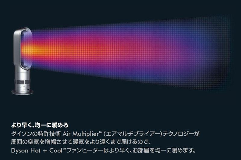エアマルチプライアーにより、AM04は部屋を均一に暖められるという