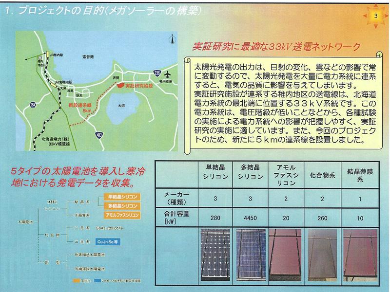 稚内メガソーラーに採用されている太陽電池の種類