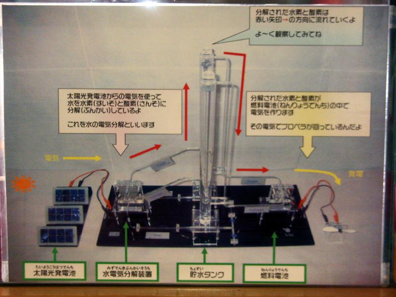 水を分解して酸素と水素を作り出す。水電解方式は、化石燃料を使わずに水素が取り出せる点が特徴だ