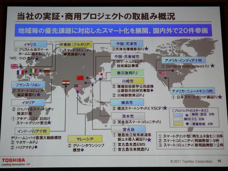 東芝が参画している世界のスマートコミュニティのプロジェクト一覧