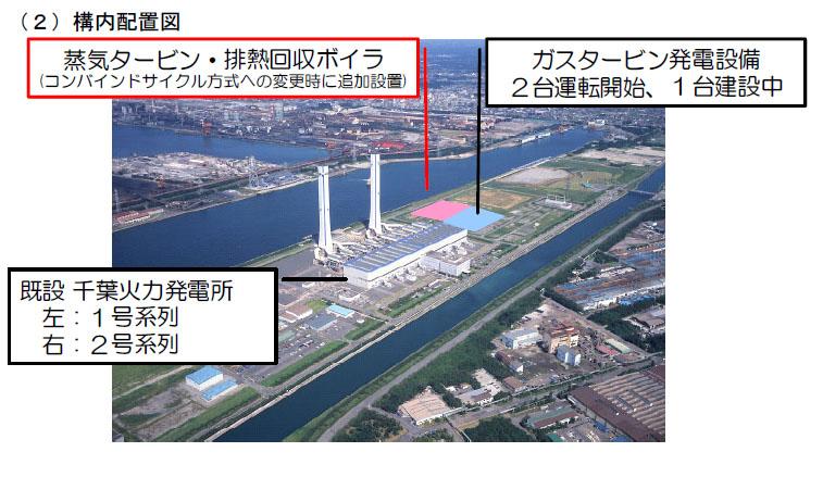 発電設備の構内配置