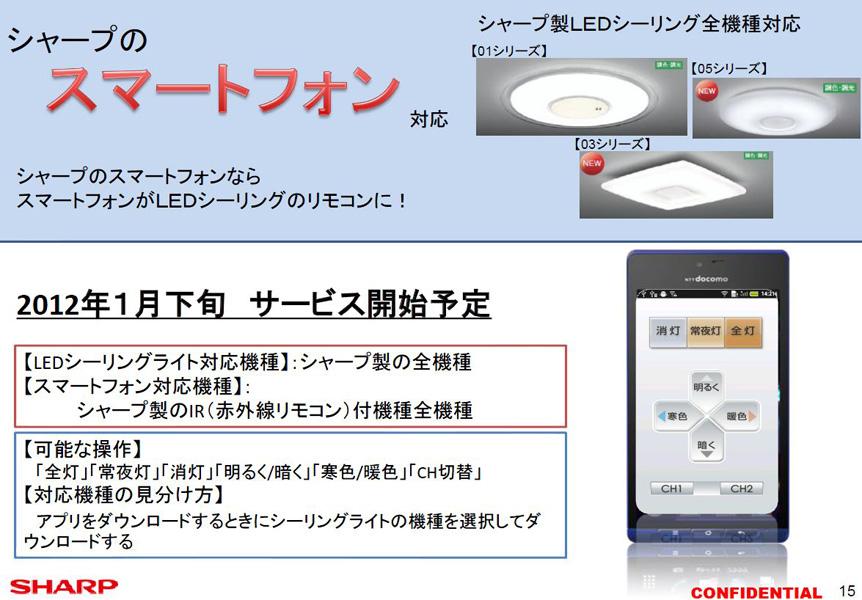 シャープのスマートフォンに、アプリケーションをインストールすると、シャープのLEDシーリングライトが全機種操作できるという