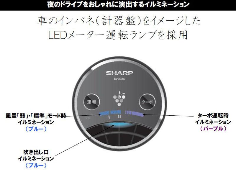 操作パネルには、車のインパネ(計器盤)をイメージしたLEDメーター運転ランプを搭載。夜間運転時にはイルミネーションが楽しめるという