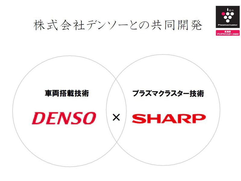 新製品は自動車部品を広く扱い、独自の車載搭載技術を持つ株式会社デンソーと共同開発した