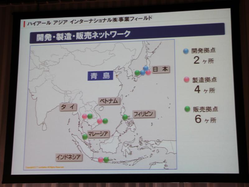 ハイアール アジア インターナショナルでは、日本に開発拠点を設置。アジア向けの製品の販売も行なう
