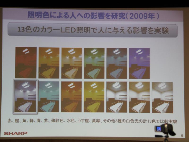 シャープでは2009年、13色のカラーLEDが人に与える影響を調査