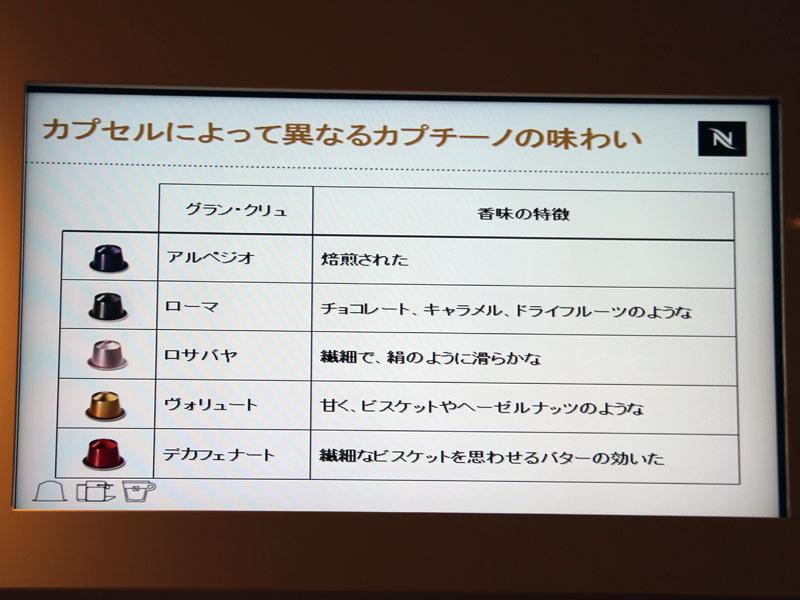 それぞれ風味や特徴が異なるため、気分や好みで味を変えられるという
