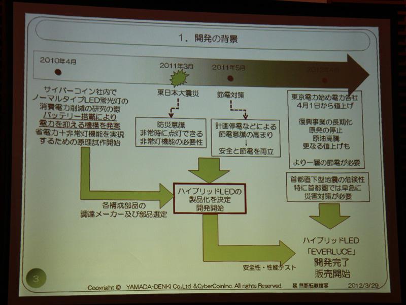 開発は東日本大震災前の2010年からスタートしていたという