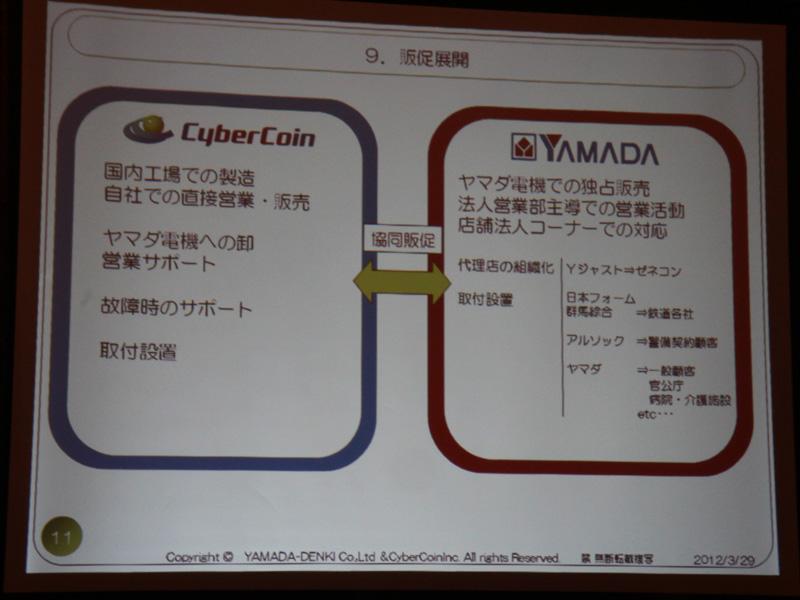 サイバーコインとヤマダ電機の提携内容。サイバーコインが製造し、ヤマダ電機が法人向けに販売していく
