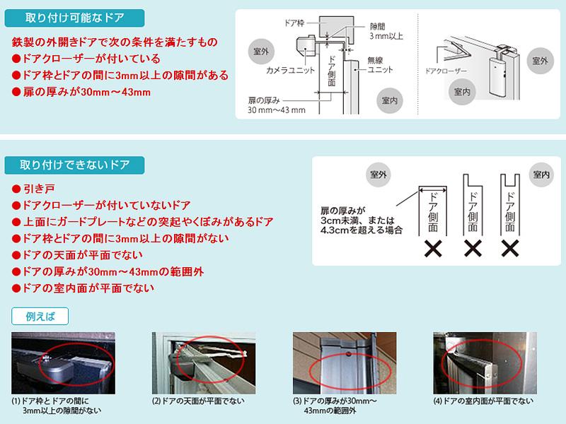 ワイヤレスドアカメラが設置できるドアは条件がある。購入前に事前に確認する必要がある(パナソニックのホームページより抜粋)