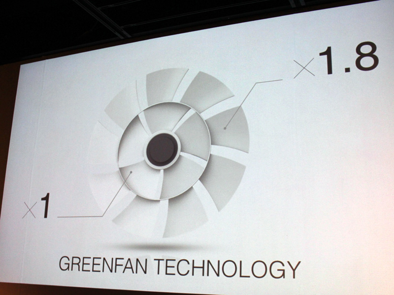 グリーンファンテクノロジーの羽根は、内側と外側で異なる風量の風を送る
