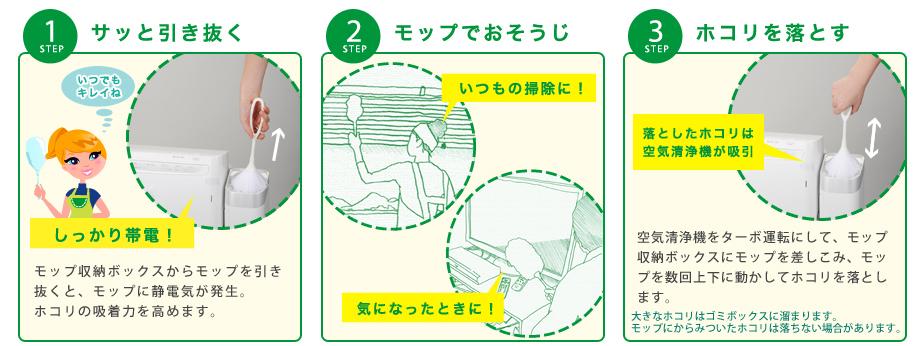 収納ボックスからモップを引き抜く際に帯電し、ホコリを吸着させる
